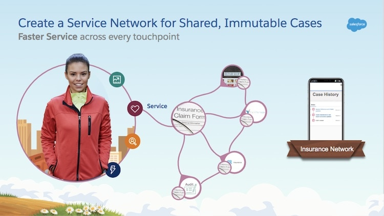 Create a service network for immutable cases with blockchain.
