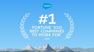 "Salesforce is #1 on the FORTUNE ""100 Best Companies to Work For®"" List!"