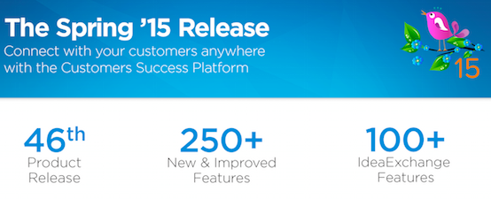 Spring Into the Salesforce Spring '15 Release [INFOGRAPHIC]