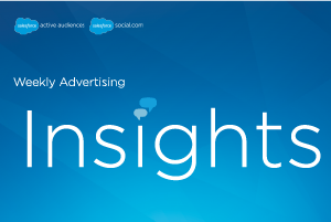 Advertising Insights: Social Media for Automotive, Measuring App Install Ads and Twitter On Mobile