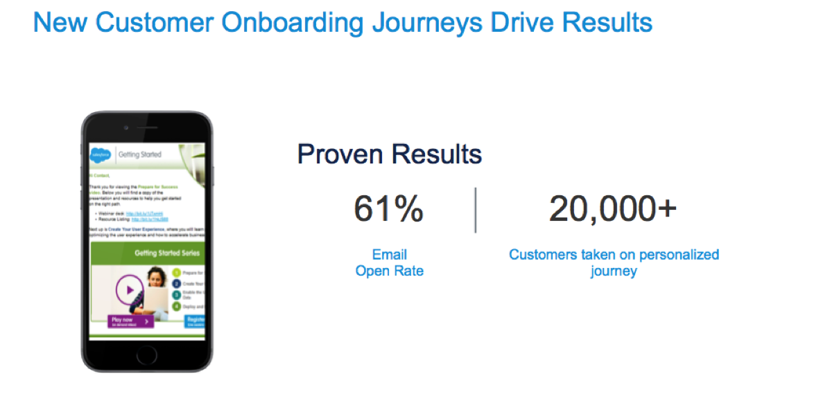 Inside View: How Salesforce Uses Marketing Cloud for Customer Onboarding