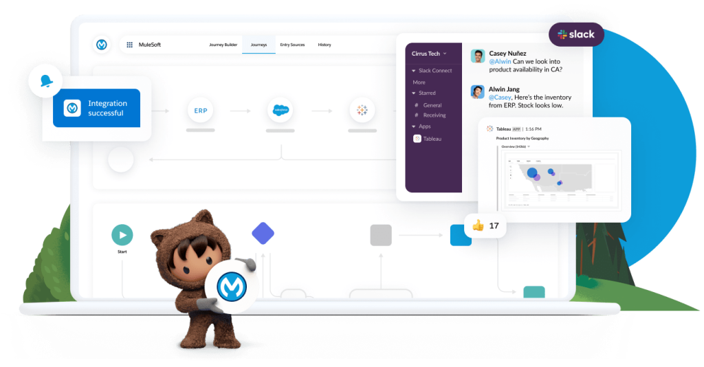 Slack-First Integration enables companies to connect their apps and their people